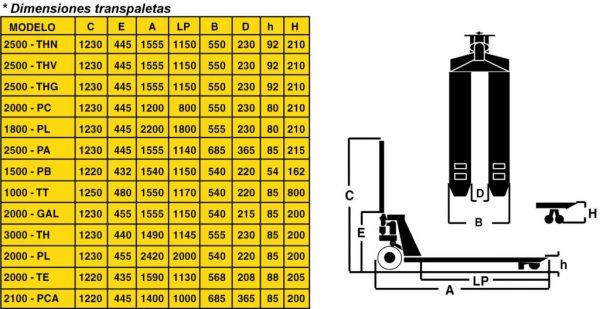 Comprar Transpaleta AY-2500-THV 580710